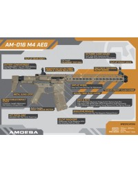 ARES AMOEBA AM-016 OCTARMS HONEY BADGER - BLACK
